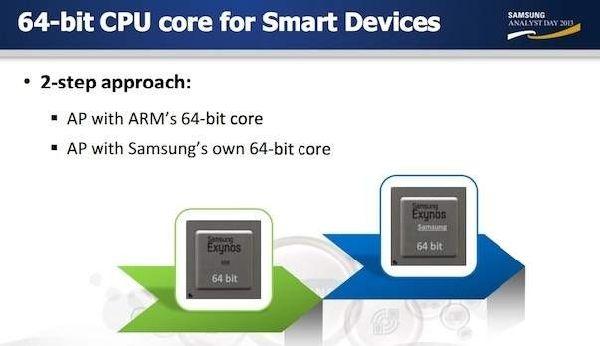 Samsung выпустит собственный 64-битный процессор