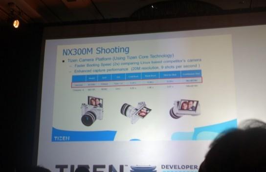 Samsung NX300M – первый в мире Tizen-гаджет от корейцев