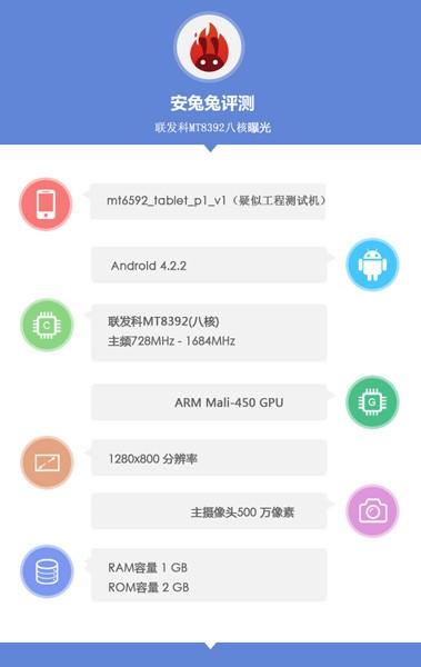 MediaTek MT8392 – восьмиядерный процессор для планшетов