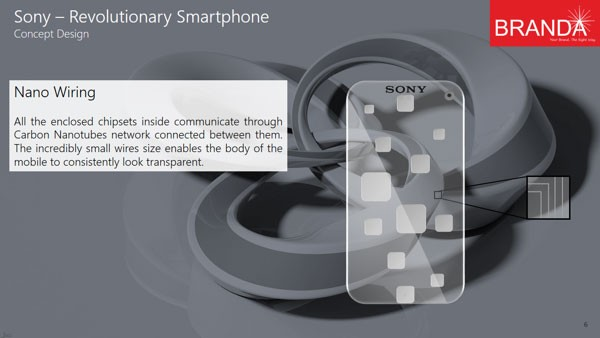 Концепт прозрачного смартфона Sony
