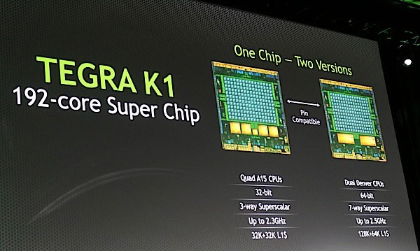 CES 2014: Анонсирована мобильная платформа NVIDIA Tegra K1
