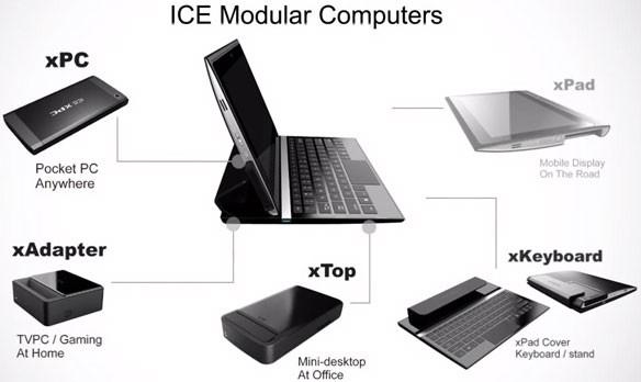Анонсирован универсальный компьютер xPC