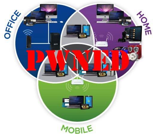 «Интернет вещей» оказался беззащитным перед хакерами