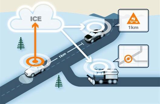 Volvo обезопасит зимнюю езду