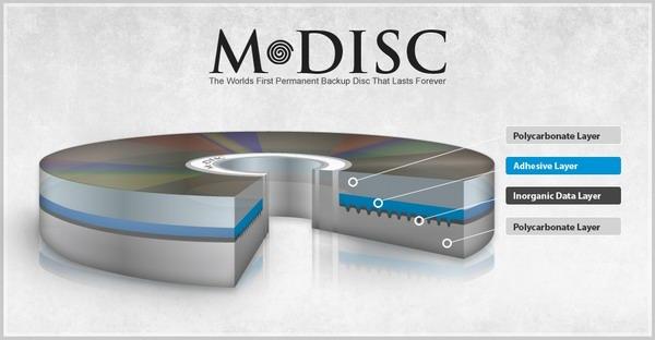 M-Disc Blu-ray