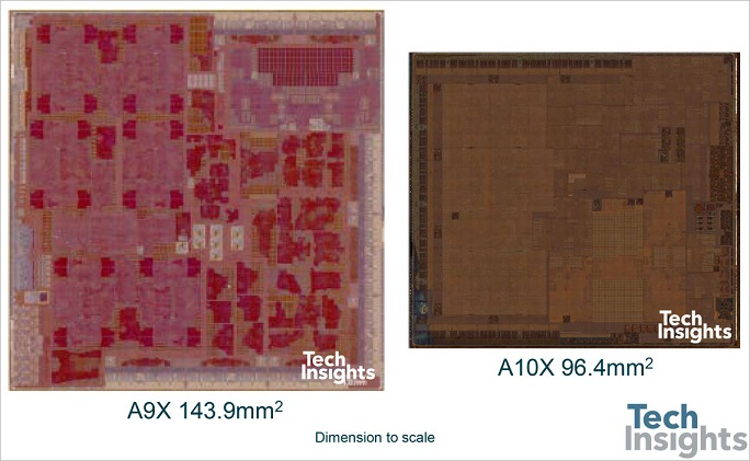 Apple A10X