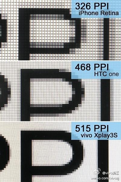 Экраны iPhone 5s, HTC One и Vivo Xplay 3S сравнили под микроскопом