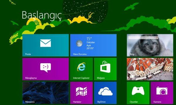 Windows 8.2: ключевые изменения в будущей платформе