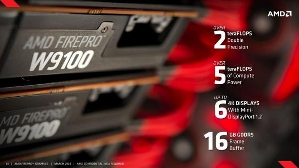 AMD FirePro W9100 – новая профессиональная видеокарта