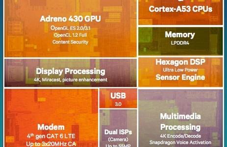 Qualcomm анонсировал чипы Snapdragon 808 и 810