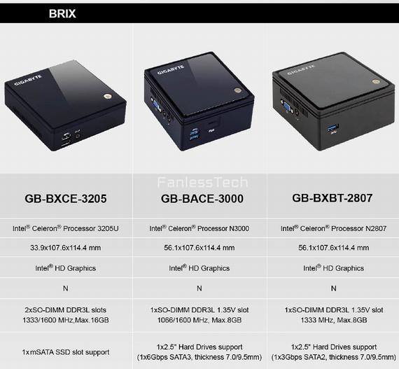 Gigabyte Brix GB-BACE-3000