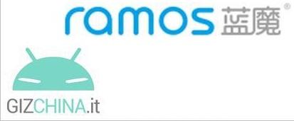 Ramos M7