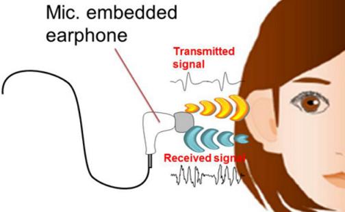 Ушной резонатор индивидуален для каждого человека