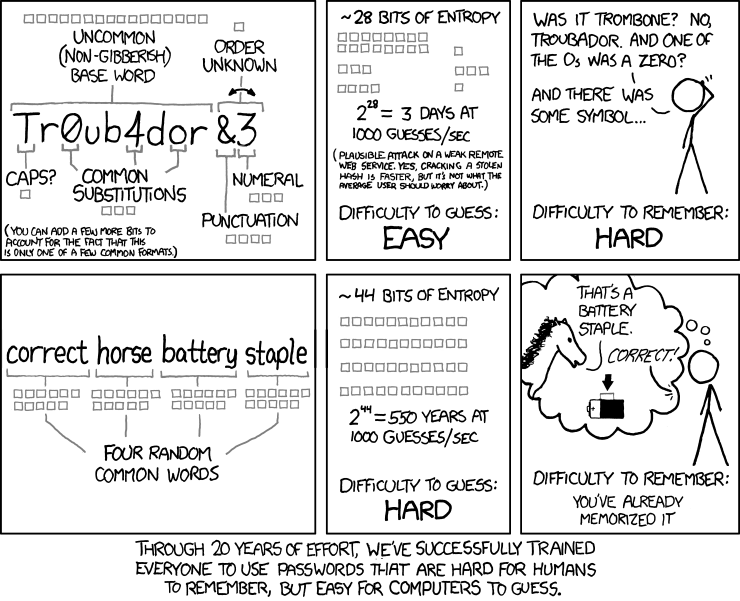 Annoying Password Rules