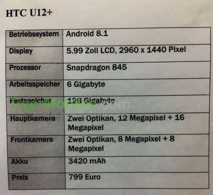 U12 Plus